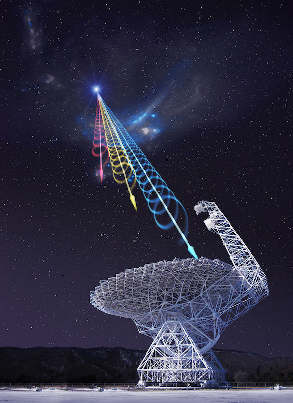 An artist's rendering of a Fast Radio Burst arriving at the Green Bank Telescope. Fast Radio Bursts are brief and highly energetic pulses of radio waves from the distant universe. (Image courtesy Jingchuan Yu, Beijing Planetarium)